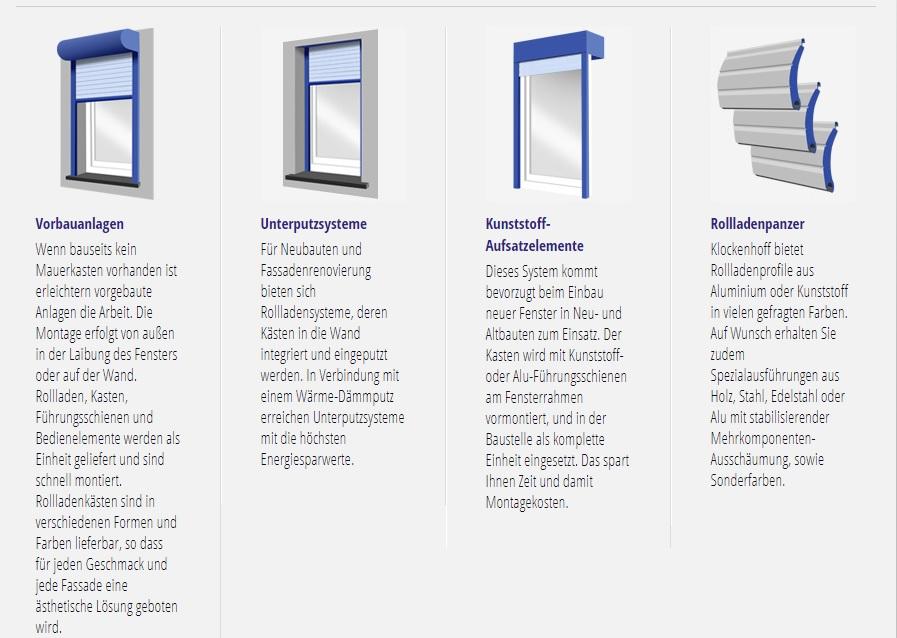 Rollladen Elite Fensterbau Unna